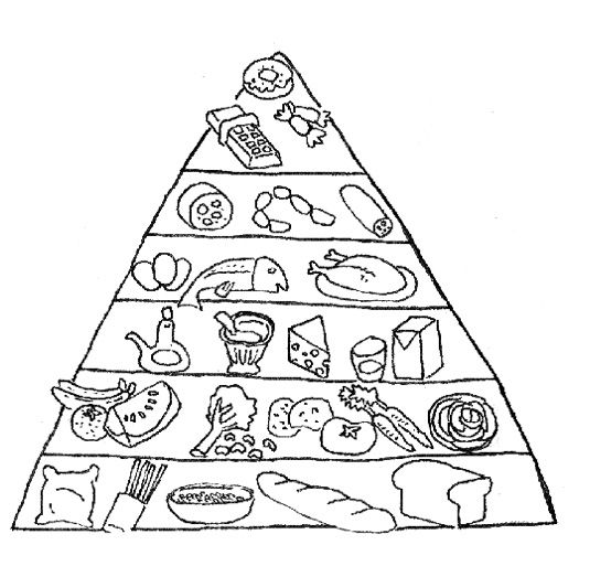Food pyramid with fish and other ingredients coloring for Food pyramid coloring page for preschoolers