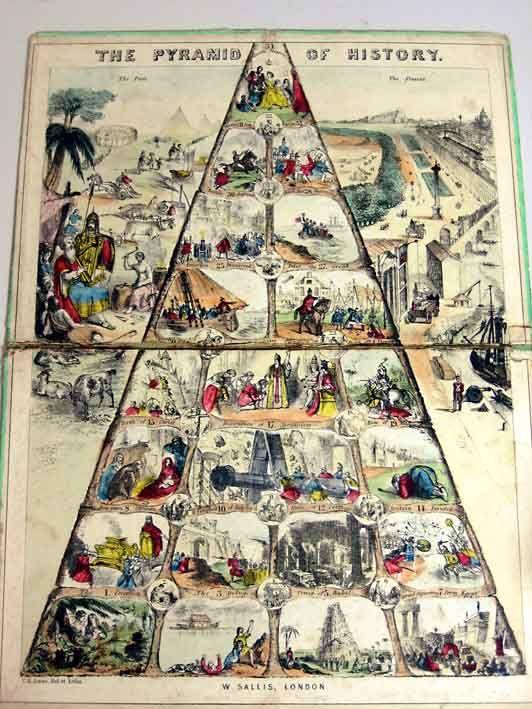 board tumbili history folktales