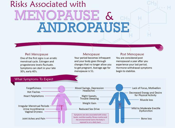 menopause diet lose weight