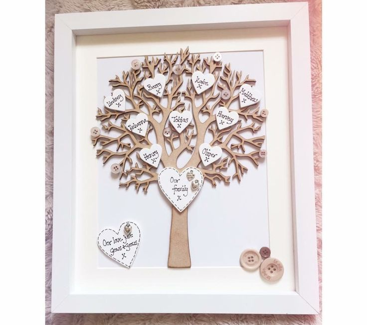 Wallverbs Family Tree Personalized Picture Frame Set: Best 25+ Family Tree Crafts Ideas On Pinterest