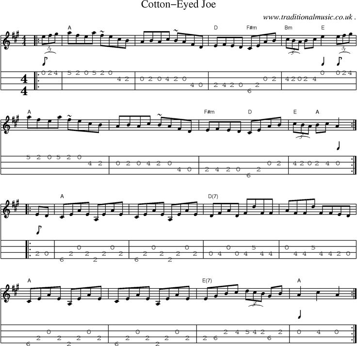 7 best Mandolin images on Pinterest | Mandolin lessons, Sheet ...