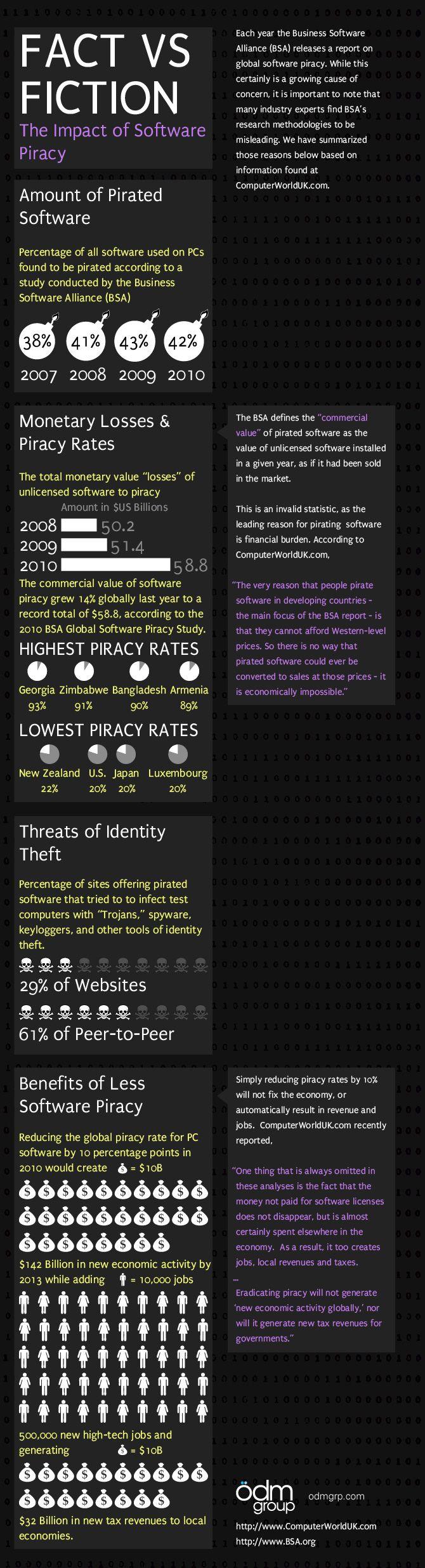 piracy essay software piracy essay
