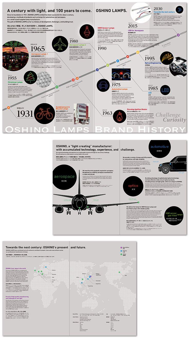 RGB印刷の会社案内パンフレット制作