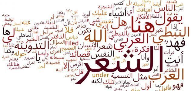 الحقول الدلالية في اللغة العربية 3 ثانوي Http Www Seyf Educ Com 2020 09 Semantic Fields In Arabic Language 3as Ht Language Arabic Language Arabic Calligraphy