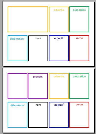 boîtes de grammaire Montessori