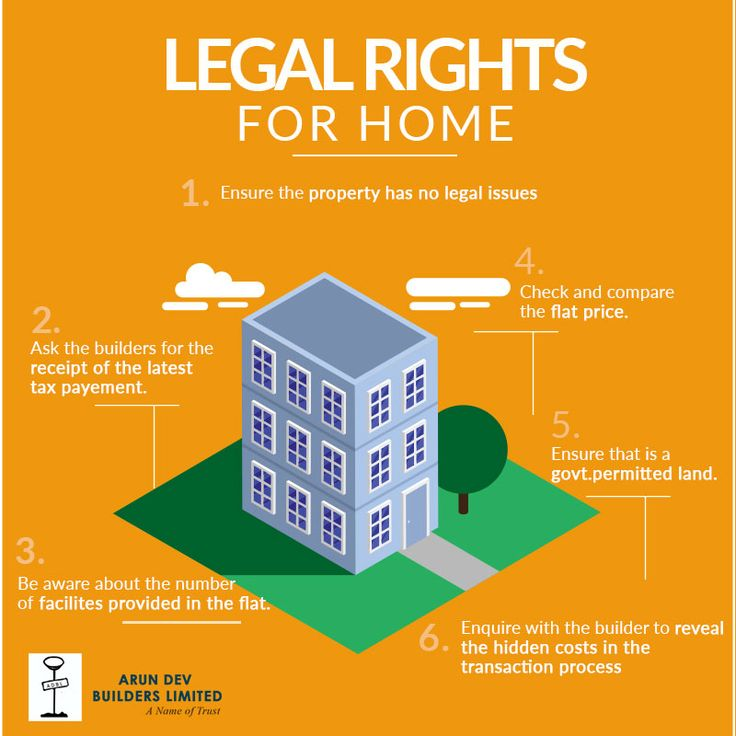 Tuesday Thought A very useful information for home buyers. Legal Rights you should know, which helps you in buying Home.