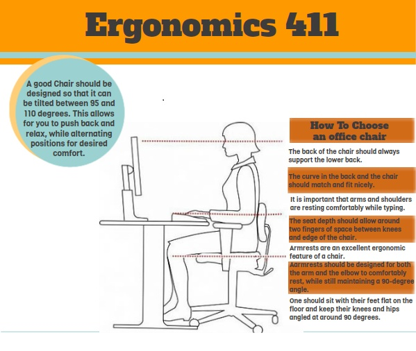 17 best images about ergonomics on pinterest chairs for Office design ergonomics