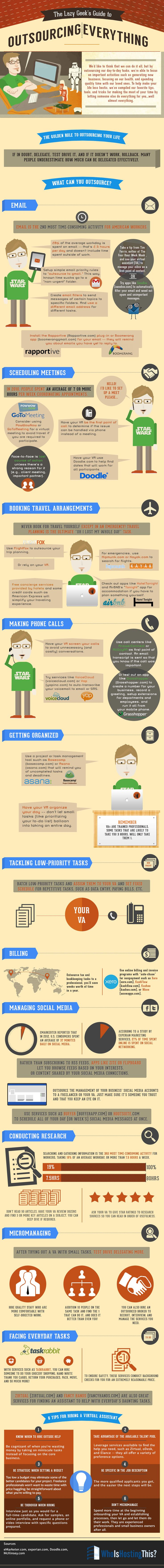Outsourcing (Almost) Everything #infographic