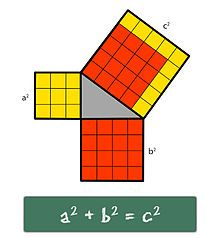 Rechtwinklige Dreiecke und Satz des Pythagoras.