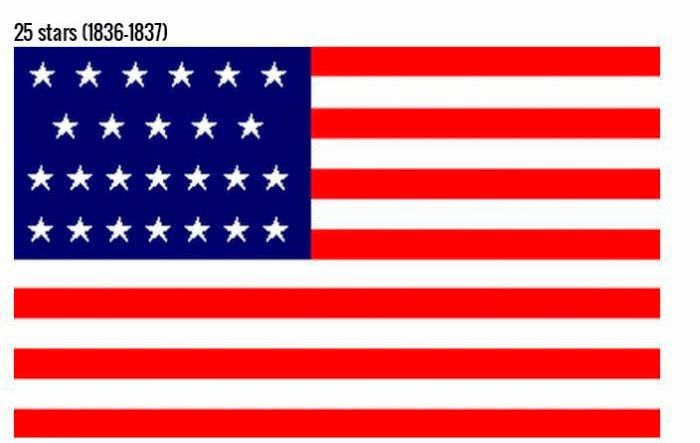 12 Pictures Of United States Flag Evolution 1819 1861 List12 United States Flag State Flags Flag