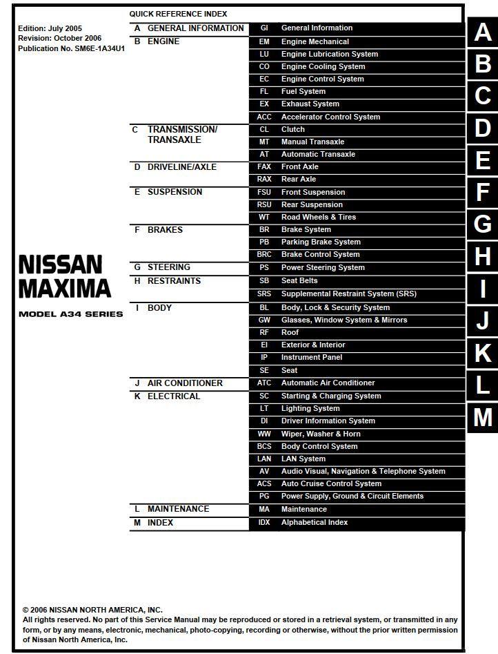New Post Nissan Maxima Model A34 Series 2006 Service Manual Has Been Published On Procarmanuals Com Https Procarmanuals C Nissan Nissan Titan Nissan Sentra