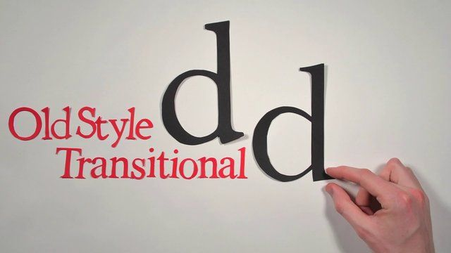 The History of Typography - Animated Short by Ben Barrett-Forrest. A paper-letter animation about the history of fonts and typography.