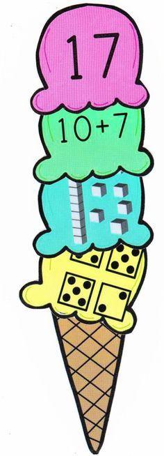 Nombres de 10 à 20 : un jeu pour manipuler les représentations des nombres, des cornets de glace à assembler : schème, calcul, ...