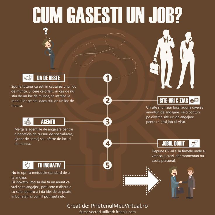 Cum gasesti un job