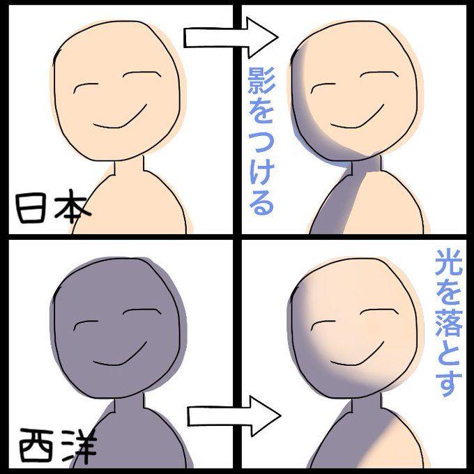 【更新】「後から影を足す」日本人と「後から光を落とす」西洋人で絵の影の表現方法が違う!絵のみならず映画や舞台、模型やゲームでも - Togetterまとめ