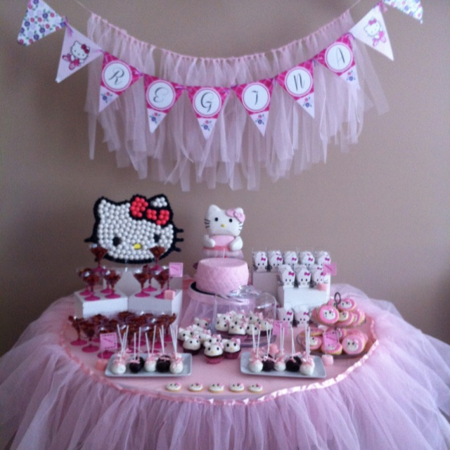 Hello Kitty Dessert Table Hello Kitty Party Pinterest