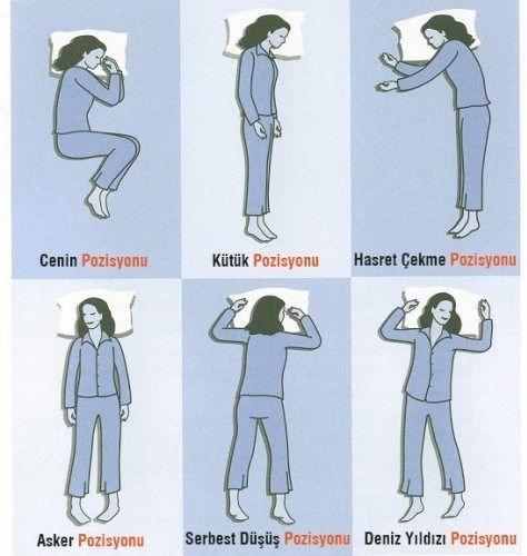 Bilimadamları insanların uyurken aldıkları pozisyonların onların karakterlerini yansıttıklarını söylüyor. Konu üzerine araştırmalar yapmış Uyku Bilim Merkezi profesörü Chris Idzikowski insanlar ara...
