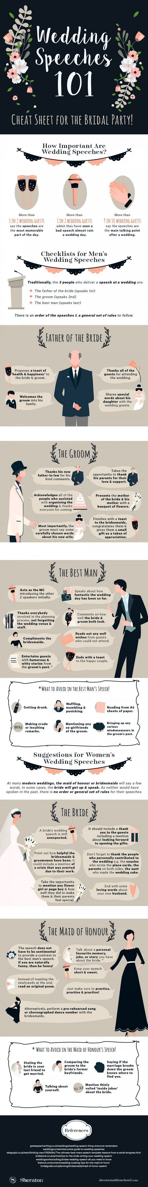 wedding speeches 101 infographic / http://www.deerpearlflowers.com/wedding-planning-infographics/5/ #weddinginfographic