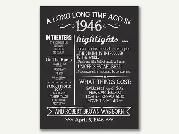 The Year 1946, Personalized 70th Birthday Printable Poster, Printable 70th Birthday Sign, Fun Facts 1946, 70th Birthday Gift, Digital File  THIS ITEM IS FOR A DIGITAL FILE ONLY! NOTHING WILL BE SENT IN THE MAIL!  IF YOU NEED A YEAR OTHER THAN THE ONE LISTED PURCHASE THIS POSTER OR MESSAGE ME: https://www.etsy.com/listing/273573280/adult-birthday-sign-all-about-the-year?ref=listings_manager_grid  You will love having this personalized chalkboard birthday poster to display at your birthday…