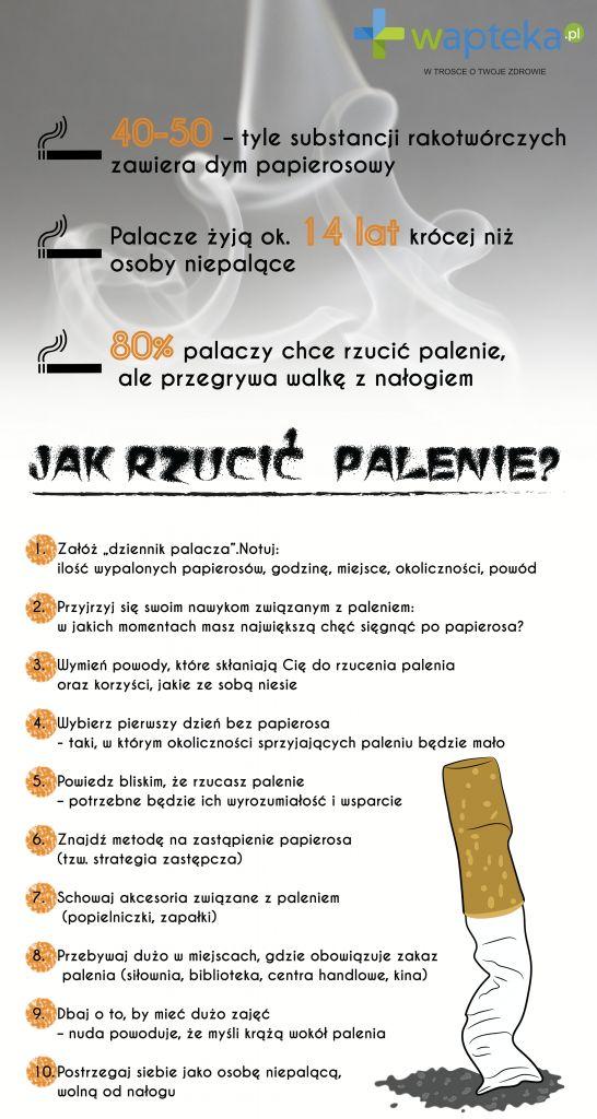 Jak rzucić palenie? Wapteka.pl