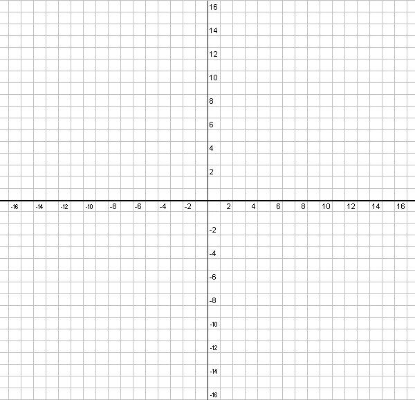 Graph Paper With Numbers Up To 10 15 20 25 30 100 Template For Blank Graph With Numbers Up To 2020579 Graphing Printable Graph Paper Graph Paper