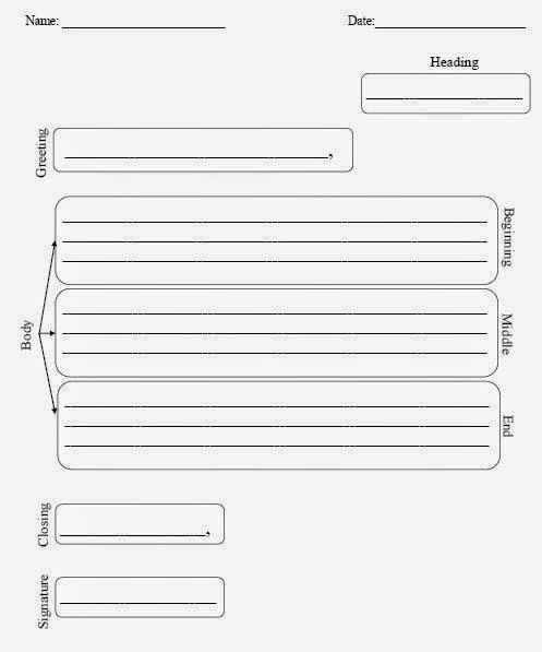 Friendly Letter Graphic Organizer.   Find the complete lesson at http://newteacherbeginnings.blogspot.com/
