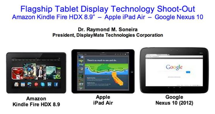 Test iPad Air Retina Display im Vergleich gegen Kindle Fire HDX 8.9 & Google Nexus 10 - http://apfeleimer.de/2013/11/test-ipad-air-retina-display-im-vergleich-gegen-kindle-fire-hdx-8-9-google-nexus-10 - Das iPad Air im Display Test! Displaymate lässt das neue Apple iPad Air gegen die Konkurrenz von Amazon und Google antreten. Im Display-Test traten an:  Das neue Apple iPad Air mit 9,7 Zoll Retina Display Amazon Kindle Fire HDC 8.9 mit 8,9 Zoll HDX-Display Samsung Google Nexu