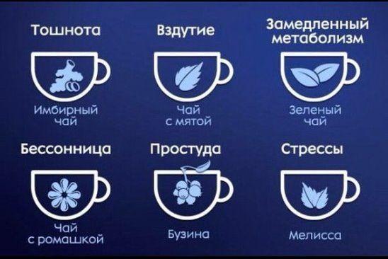Пьем чай с...