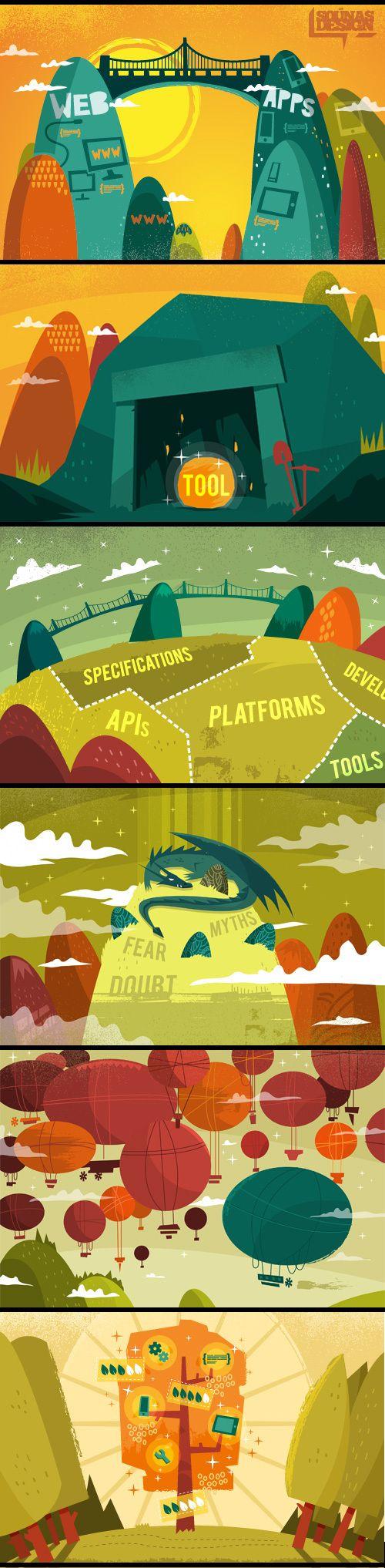 :::Cross-Platform Developers Tool Report::: by Ilias Sounas, via Behance