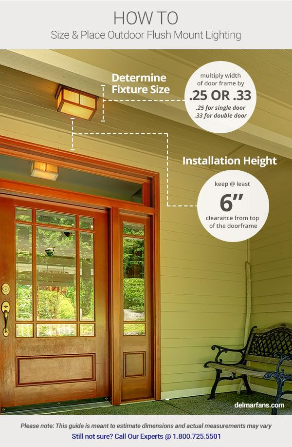 8 tips on how to choose the best outdoor lighting