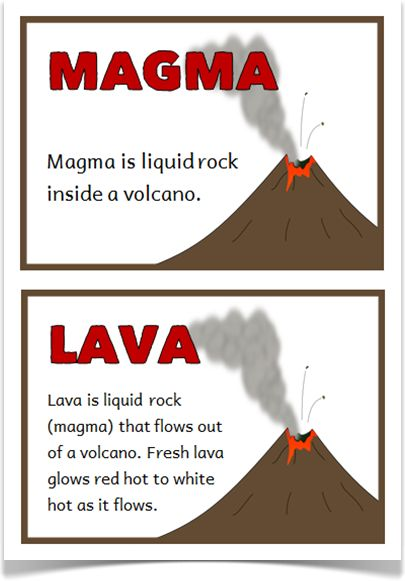 Volcanoes Fact Cards - Treetop Displays - A set of 22 A5 fact cards that give interesting facts about volcanoes. Each fact card has a key word heading, making this set a useful topic word bank as well! Visit our website for more information and for other printable classroom resources by clicking on the provided links. Designed by teachers for Early Years (EYFS), Key Stage 1 (KS1) and Key Stage 2 (KS2).