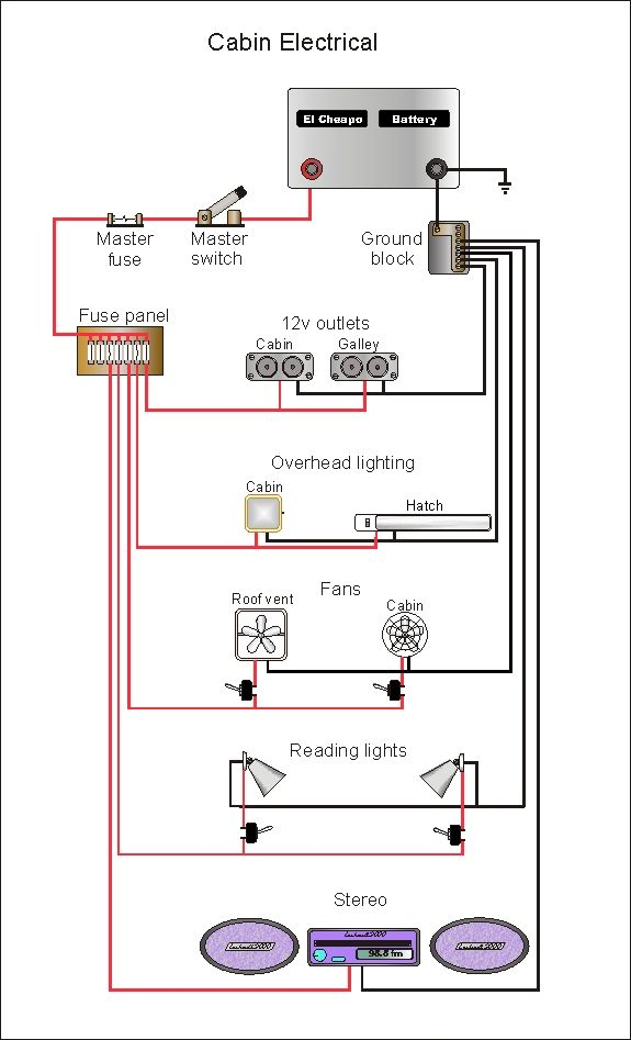 C er Electrical Fuse Box on travel trailer electrical diagram