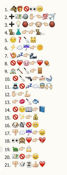 21 Spanish Sayings with Emoticons. How many can you decipher? #WhatsApp #Spanish #Proverbs