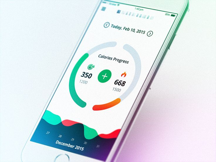 Fitness/Diet tracker