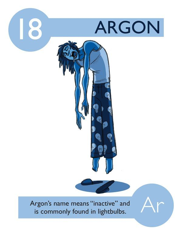 Argon is an inert gas because it has a full outer shell of electrons.