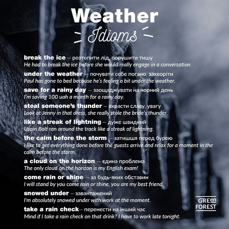 Weather idioms (english vocabulary connected with weather)