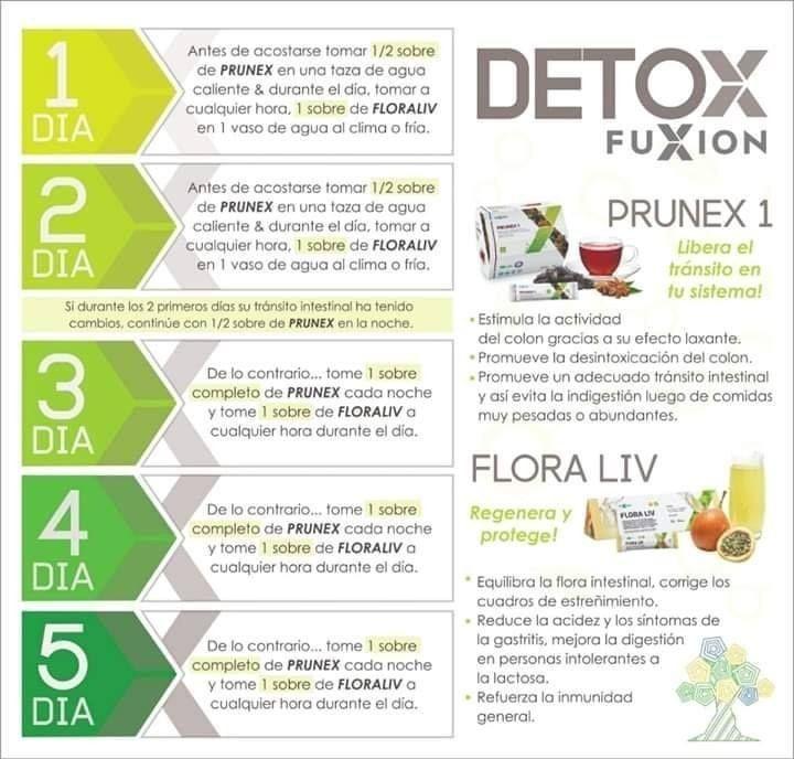 plan detox fuxion squamous papilloma esophagus histopathology