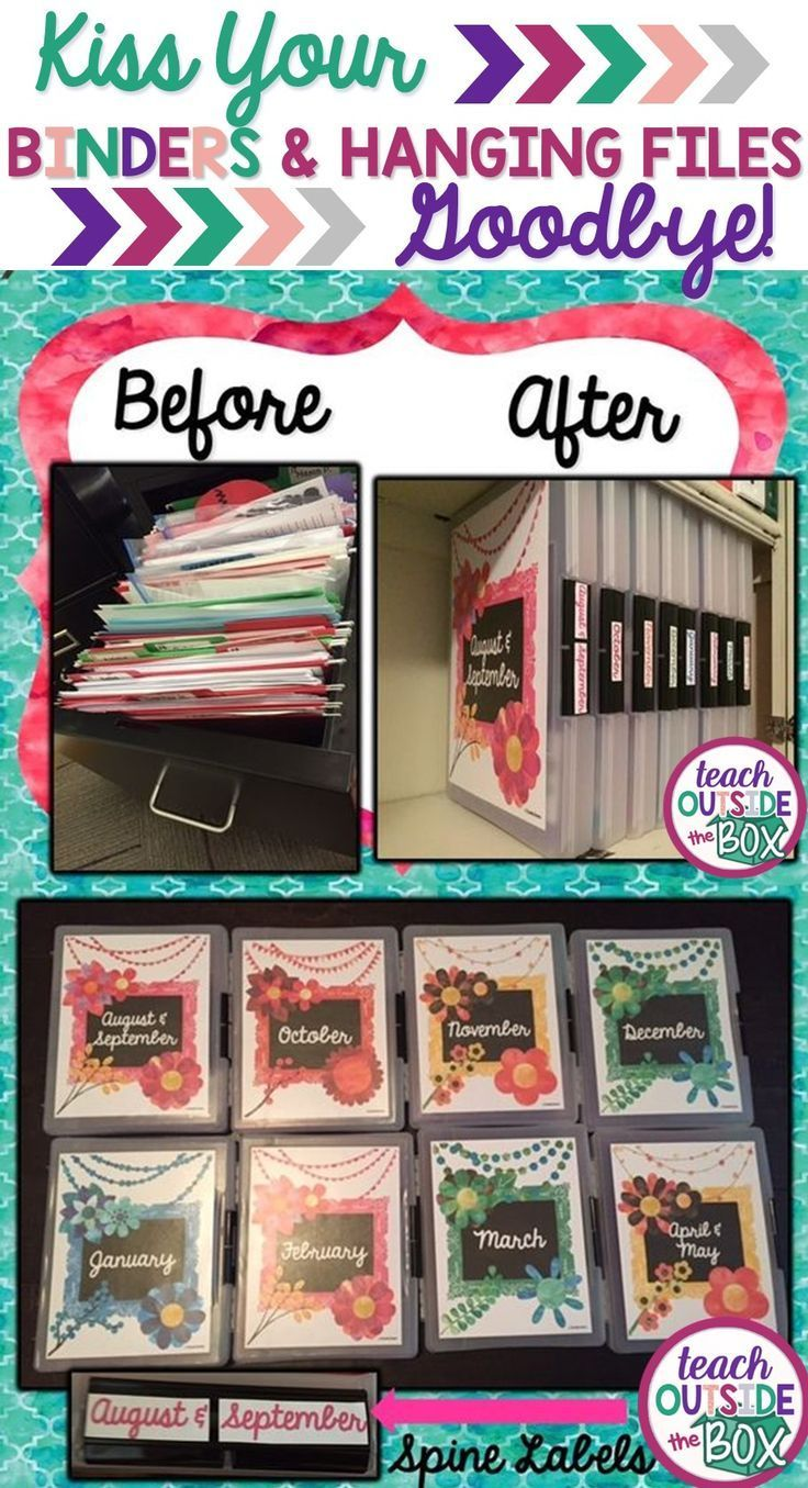 ORGANIZATION GAME CHANGER! Use Project/Document Cases instead of Binders and Hanging Files! You won't ever look back! | Classroom Organization