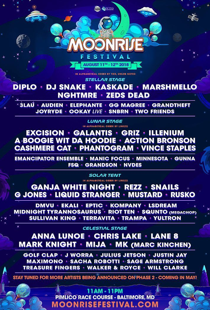 Moonrise Festival 2020.Musicfestivalwizard On Music Festival Posters 2018