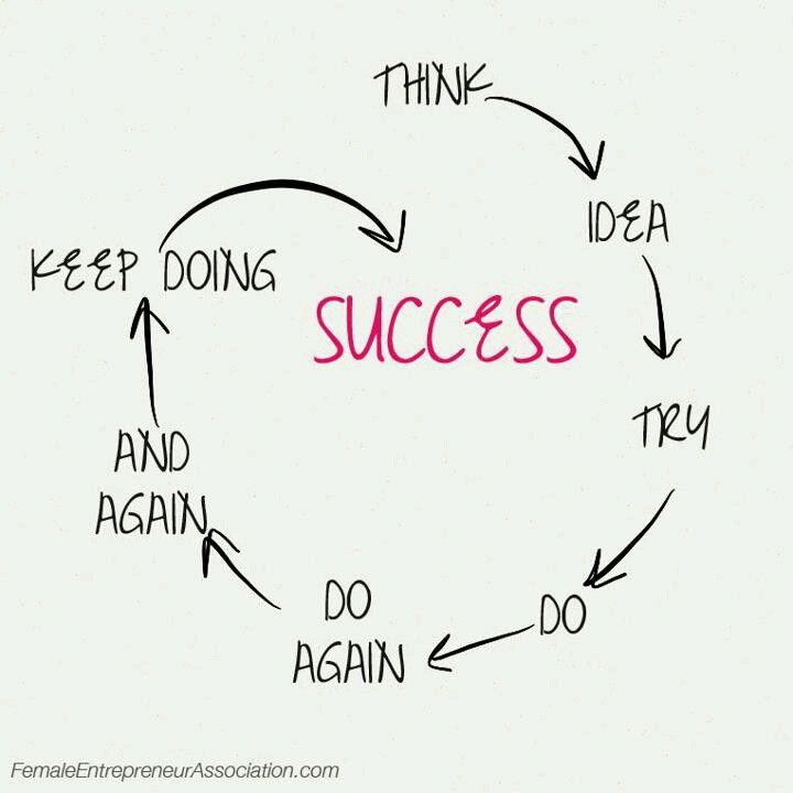 Working toward success may not be easy... But don't give up, even if you fail, more than once.