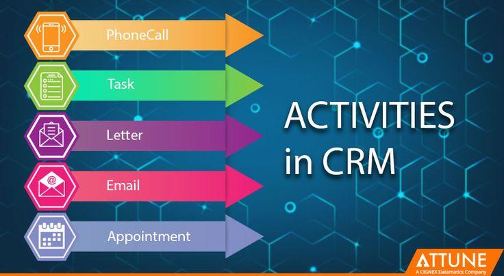 Activities in Microsoft Dynamics CRM : https://goo.gl/JYn5qO