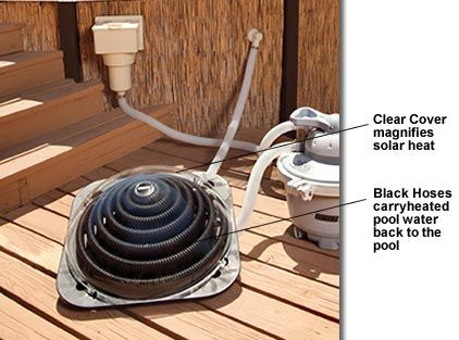 Attractive AquaQuik Above Ground Pool Solar Pro Solar Heater
