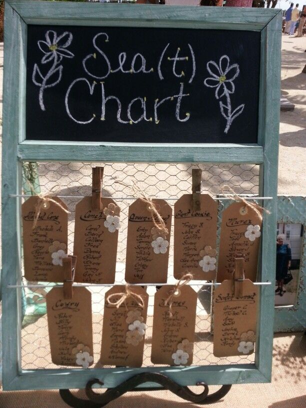 Seating chart for a beach wedding