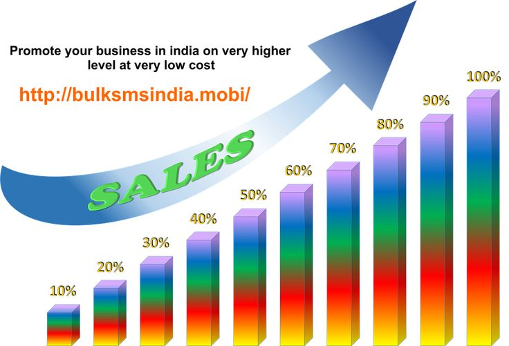 .We provide reliable bulksms, voice calls, short code, long code, ivr, miss call services.
