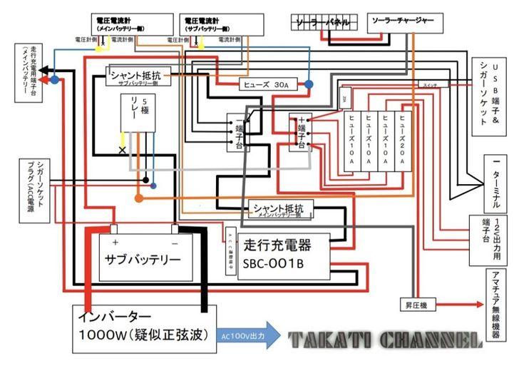 サブバッテリーシステム二号機改良 5極リレーについて Takati Channel ソーラー充電器 ハイエース カスタム 略図