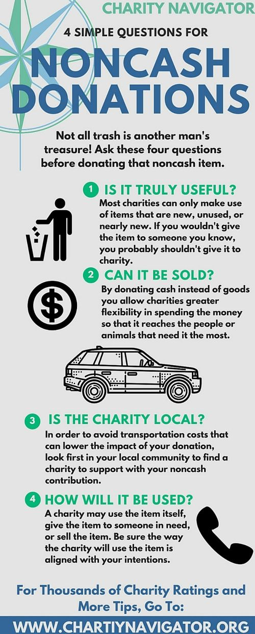 Top 25+ Best Charitable Organizations Ratings Ideas On Pinterest