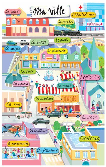 Voici quelques lieux associés à la ville en France. Et vous, que trouve-t-on dans votre ville?