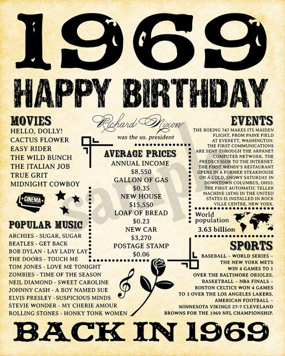 1969 Fun Facts 1969 Birthday For Husband Birthday Gift For