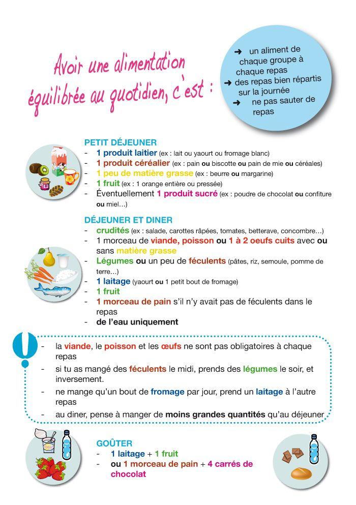 Avoir une alimentation équilibrée au quotidien!  http://www.vbh-dieteticienne-nutritionniste.com/actualite-25-enfants-ado-quelle-alimentation-au-quotidien.php
