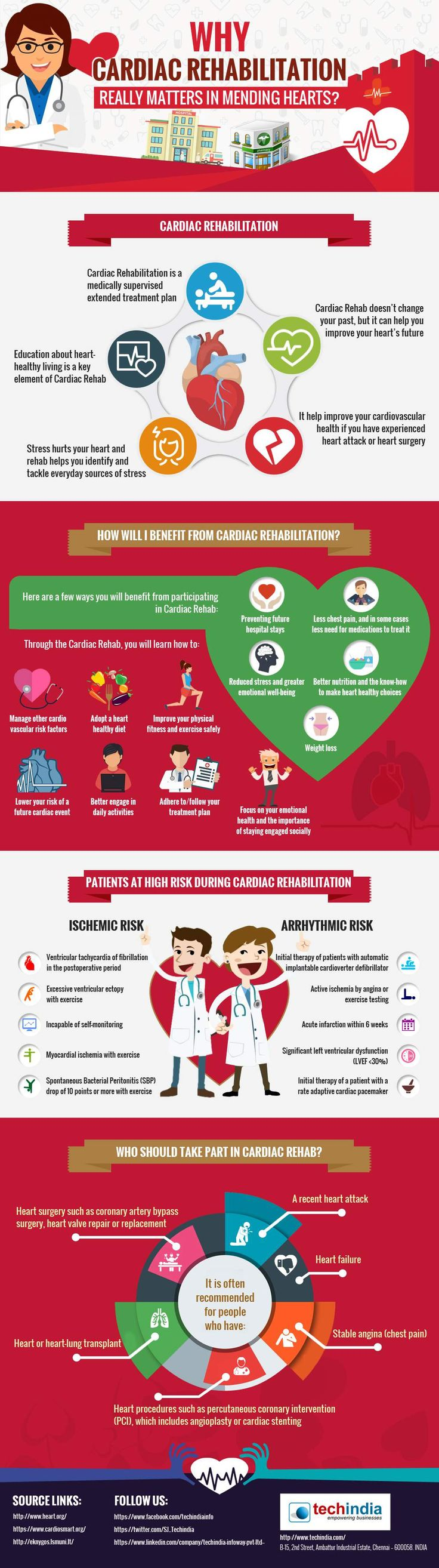 Why Cardiac Rehabilitation Really Matters in Mending Hearts.